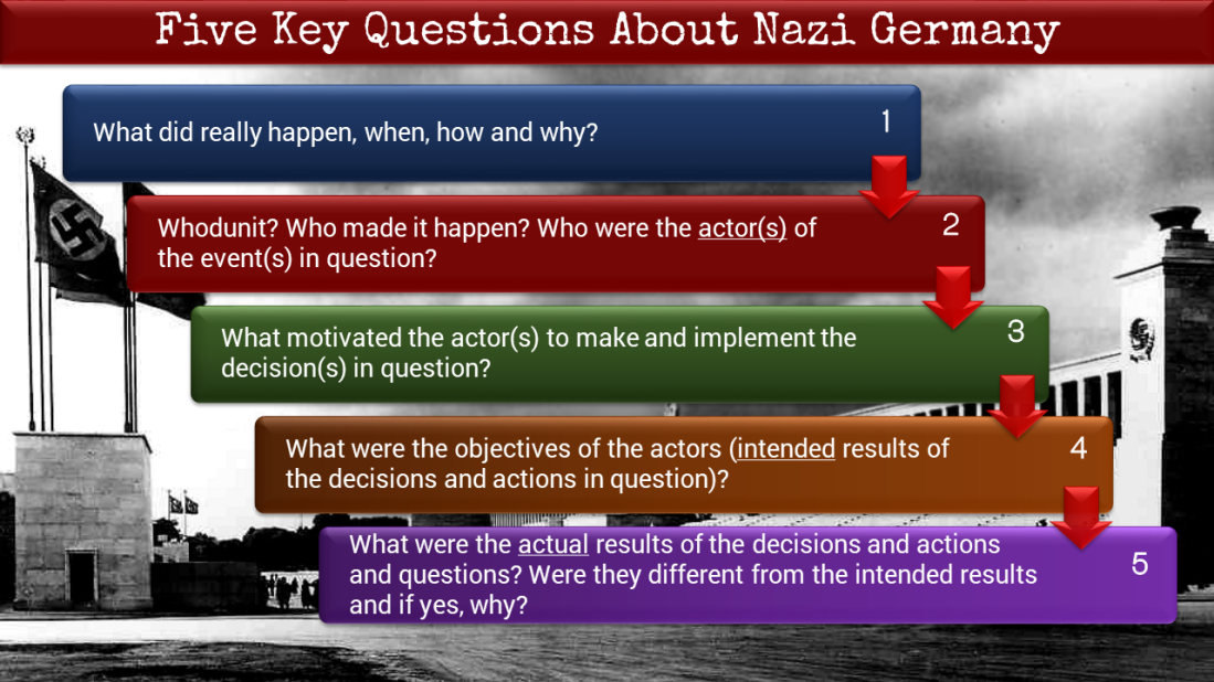five key questions about nazi germany
