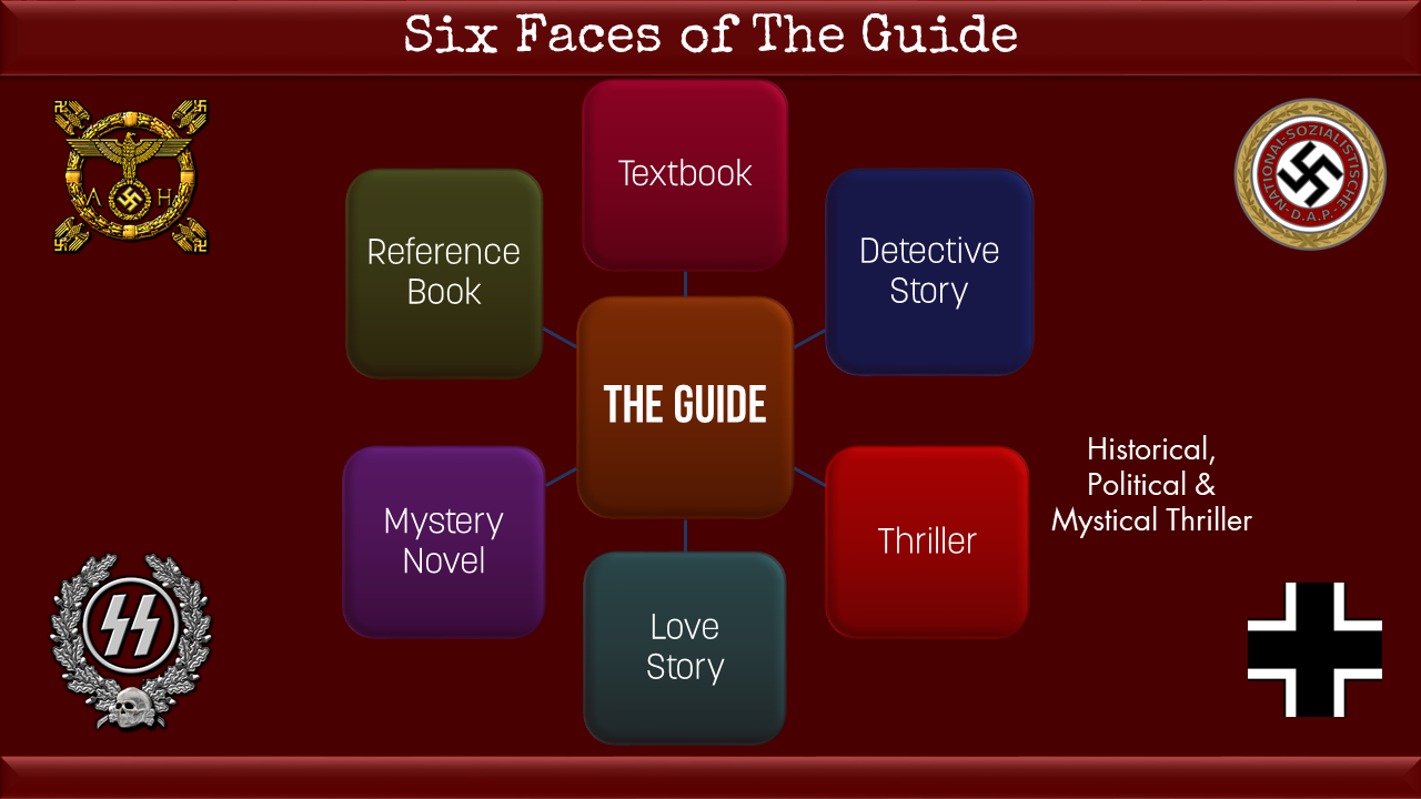 six faces of the guide