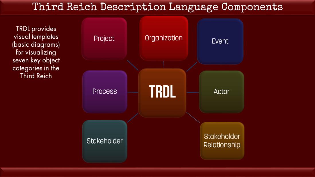 trdl components